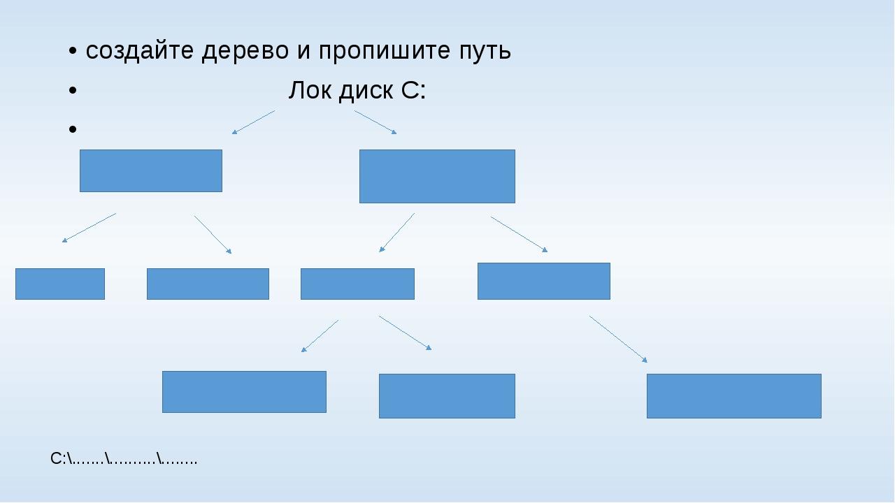 создайте дерево и пропишите путь Лок диск С: С:\.......\..........\........