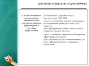 Индивидуальный план сопровождения 1. Взаимодействие со специалистами образова