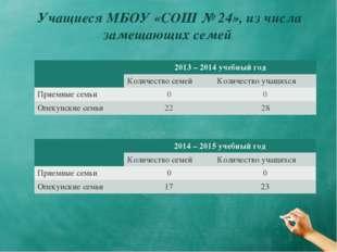 Учащиеся МБОУ «СОШ № 24», из числа замещающих семей 2013 – 2014 учебный год