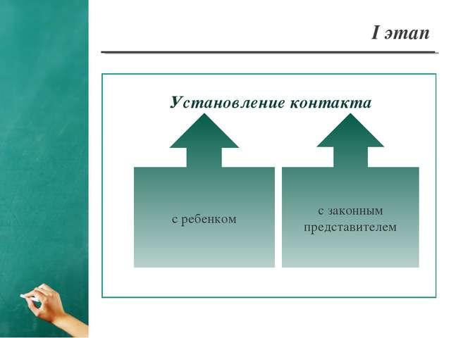 I этап Установление контакта с ребенком с законным представителем