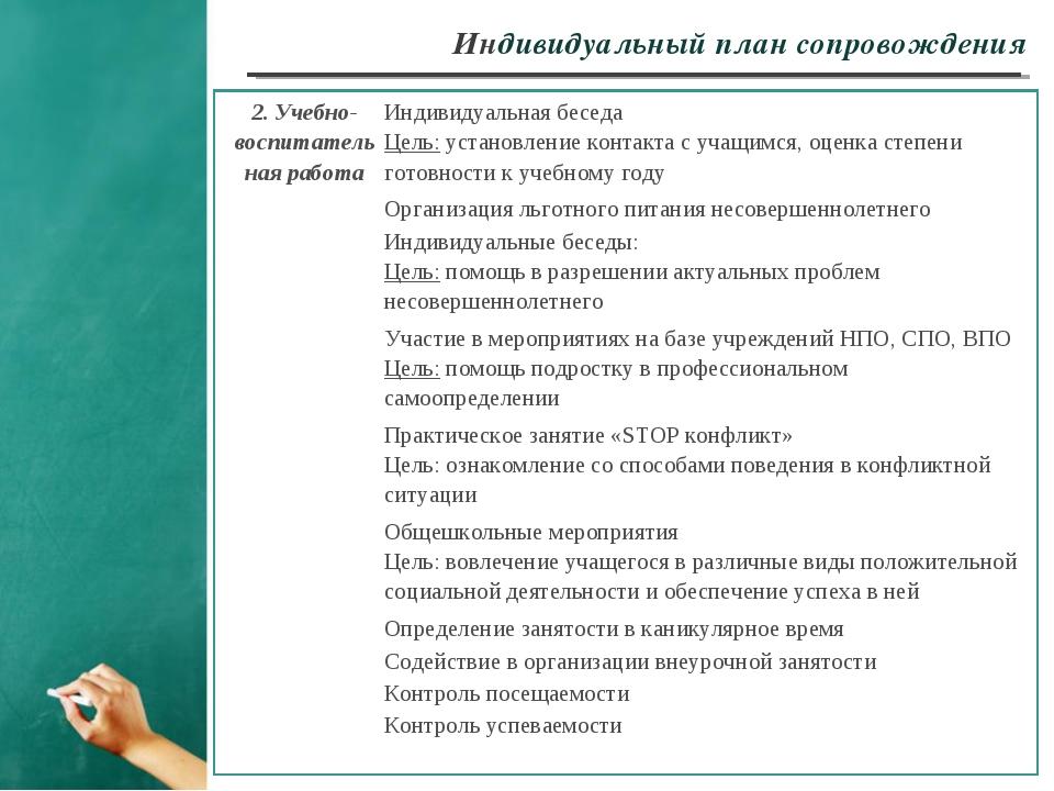 Индивидуальный план сопровождения 2. Учебно-воспитательная работаИндивидуаль...