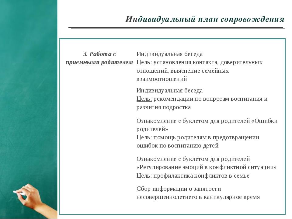 Индивидуальный план сопровождения 3. Работа с приемными родителемИндивидуаль...