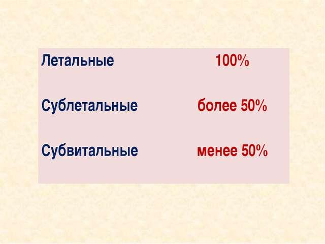 Летальные 100% Сублетальные более 50% Субвитальные менее 50%