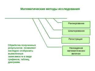 Математические методы исследования Ранжирование Шкалирование Регистрация Нах
