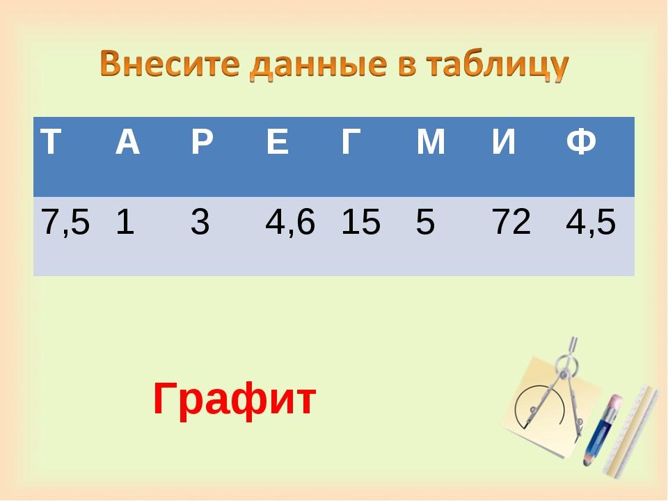 Графит ТАРЕГМИФ 7,5134,6155724,5
