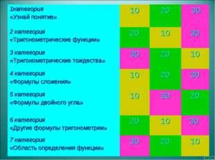 1категория «Узнай понятие»1020 30 2 категория «Тригонометрические функции