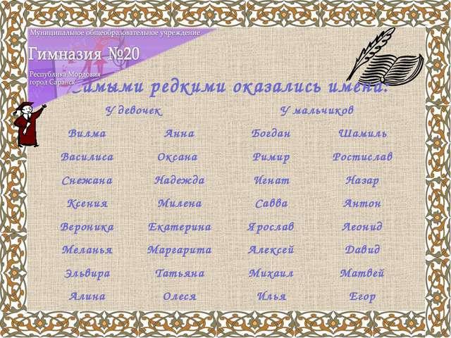 Самыми редкими оказались имена: У девочекУ мальчиков ВилмаАннаБогданШами...
