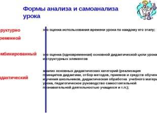 Формы анализа и самоанализа урока Структурно -временной Комбинированный Дидак