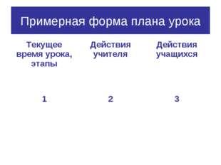 Примерная форма плана урока Текущее время урока, этапыДействия учителяДейст