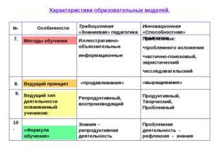 «Формула обучения» Ведущий тип деятельности осваиваемый учеником: Ведущий при