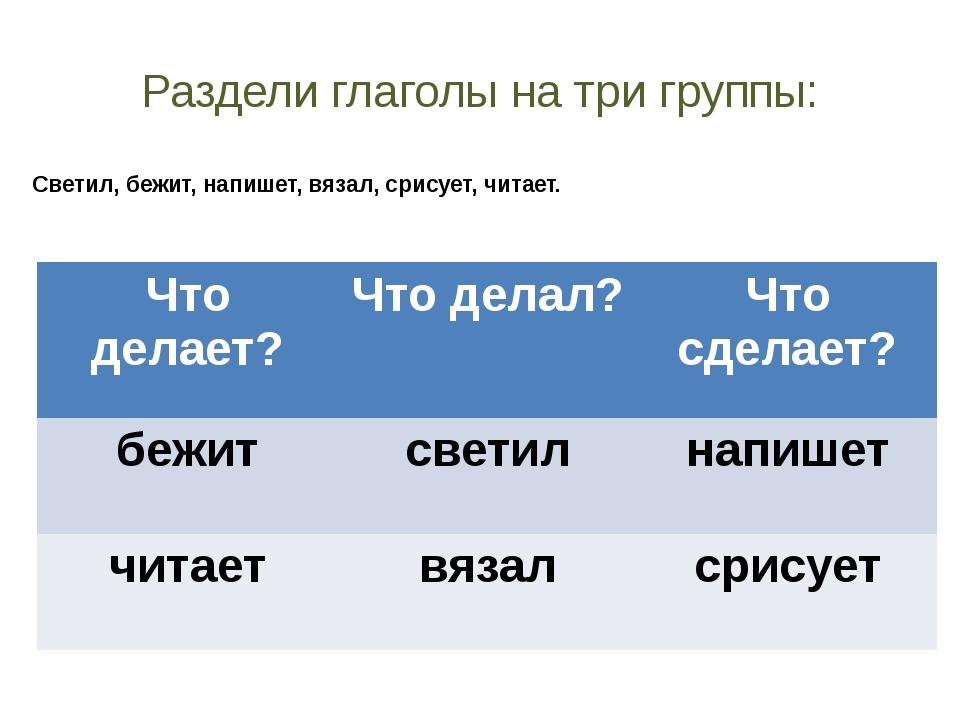 Раздели глаголы на три группы: Светил, бежит, напишет, вязал, срисует, читает...