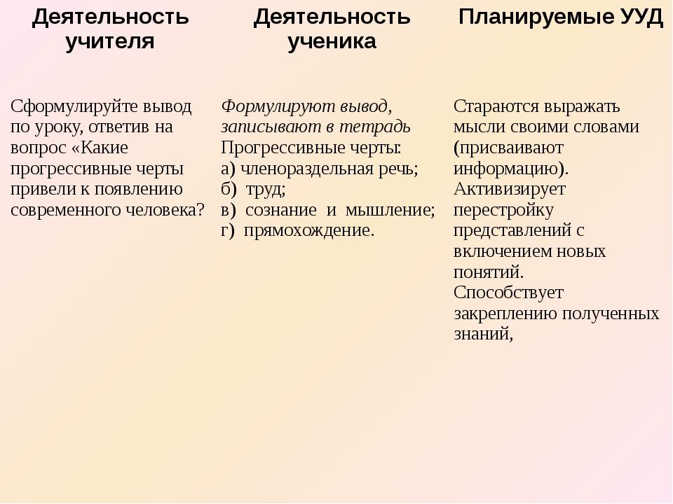 Деятельность учителя Деятельность ученика Планируемые УУД Сформулируйте вывод...