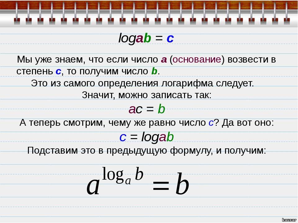 logab = c Мы уже знаем, что если число а (основание) возвести в степень с, т...