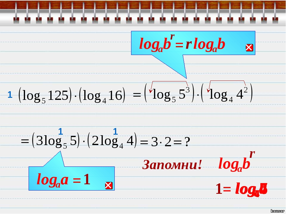 r 1 1 1 7 7 log = 1 Запомни! a a log = 1 4 4 log 6 6 log