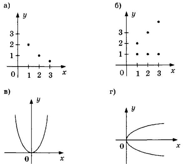 http://compendium.su/mathematics/algebra7/algebra7.files/image072.jpg