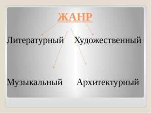 ЖАНР Литературный Художественный Музыкальный Архитектурный