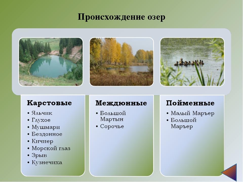 Происхождение озер
