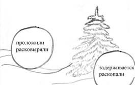 http://festival.1september.ru/articles/570237/img10.jpg
