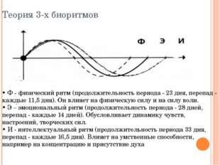 . Теория 3-х биоритмов • Ф - физический ритм (продолжительность периода - 23