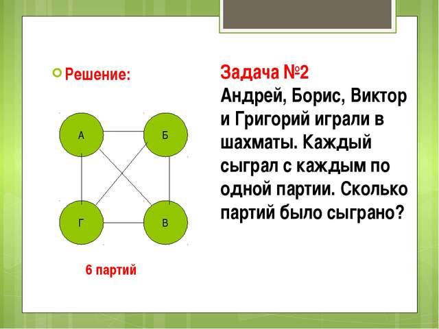 Решение: А Б Г В Задача №2 Андрей, Борис, Виктор и Григорий играли в шахматы....