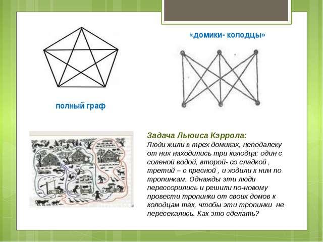 полный граф «домики- колодцы» Задача Льюиса Кэррола: Люди жили в трех домиках...
