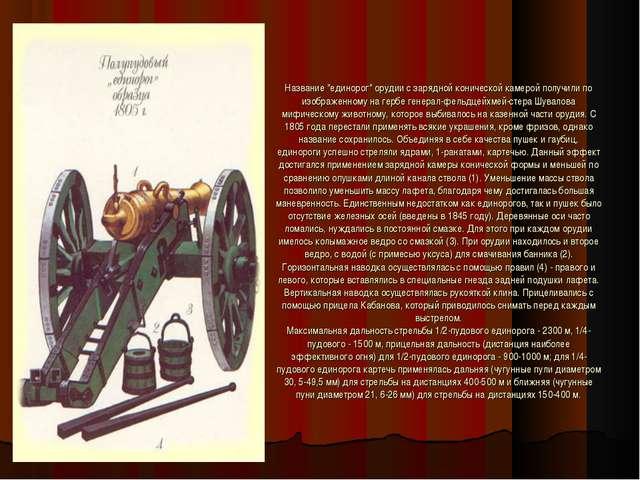 """Название """"единорог"""" орудии с зарядной конической камерой получили по изображе..."""