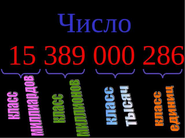 Число 15 389 000 286