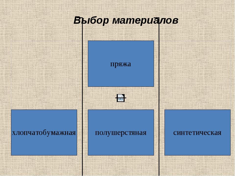 Выбор материалов