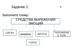 Задание 2. + Заполните схему: СРЕДСТВА ВЫРАЖЕНИЯ ЭМОЦИЙ ЖЕСТЫ ГОЛОС МИМИКА ПО