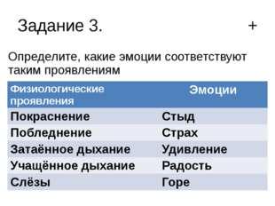 Задание 3. + Определите, какие эмоции соответствуют таким проявлениям Физиоло