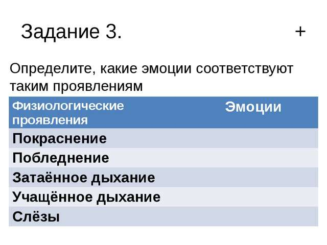 Задание 3. + Определите, какие эмоции соответствуют таким проявлениям Физиоло...
