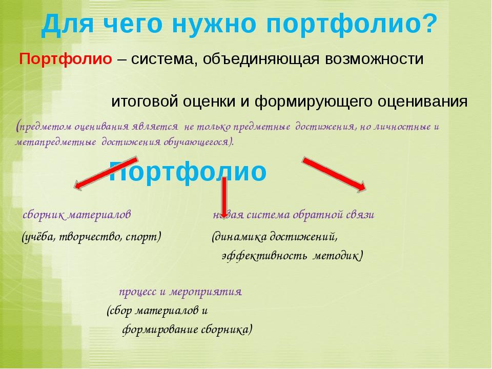 Для чего нужно портфолио? Портфолио – система, объединяющая возможности итого...