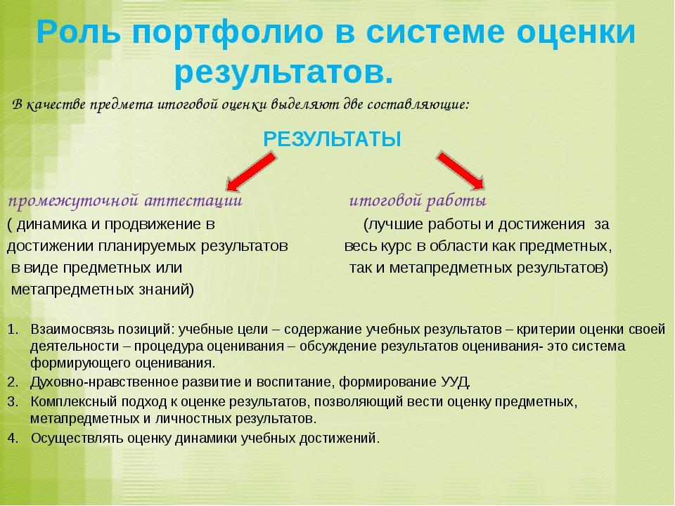 Роль портфолио в системе оценки результатов. В качестве предмета итоговой оц...