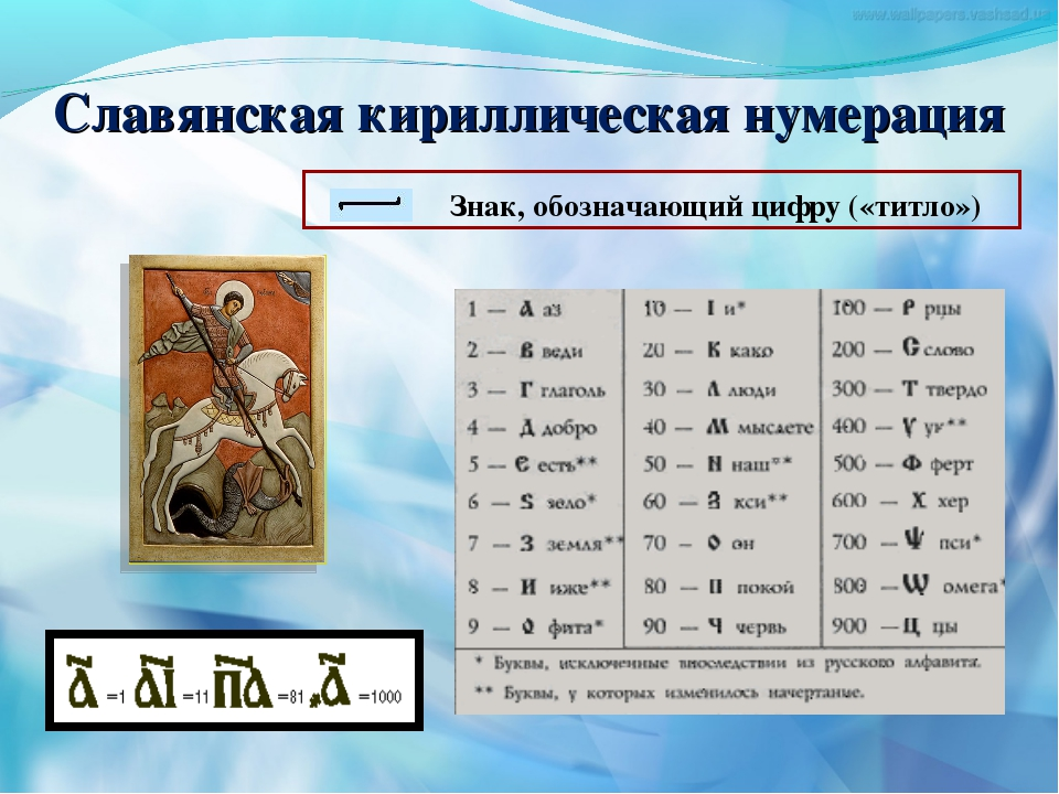 Славянская кириллическая нумерация Знак, обозначающий цифру («титло»)