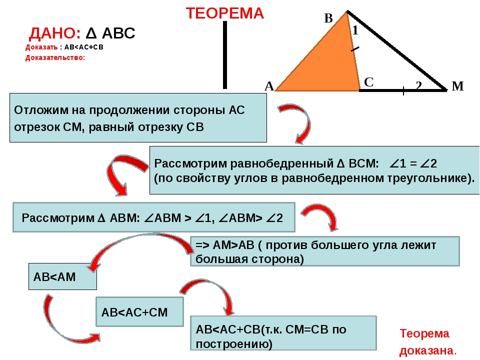 ABAB ( против большего угла лежит большая сторона) Рассмотрим  АВМ: АВМ > ...