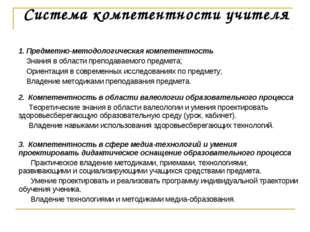 Система компетентности учителя 1. Предметно-методологическая компетентность З