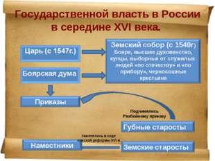 Государственной власть в России в середине ΧVI века. Заменялись в ходе земско