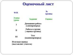 Оценочный лист Ф.И.  № группы Этапы урокаЗаданияОценка IДомашняя работ