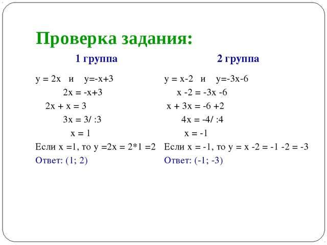 Проверка задания: 1 группа2 группа у = 2х и у=-х+3 2х = -х+3 2х + х = 3...