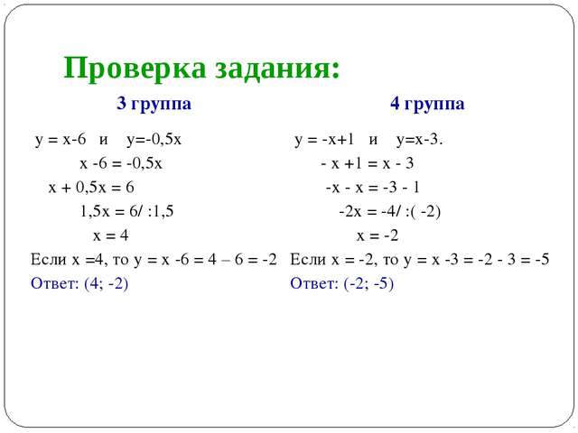 Проверка задания: 3 группа4 группа у = х-6 и у=-0,5х х -6 = -0,5х х + 0...
