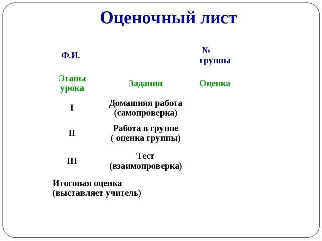 Оценочный лист Ф.И.  № группы Этапы урокаЗаданияОценка IДомашняя работ...