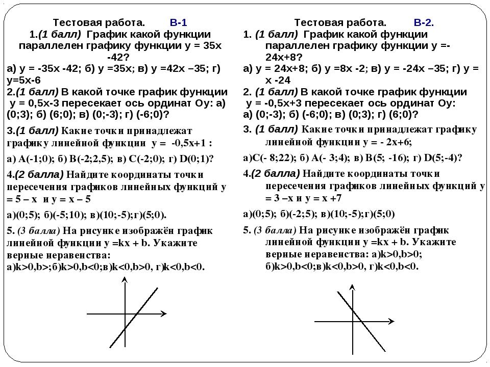 Тестовая работа. В-1 1.(1 балл) График какой функции параллелен графику функц...