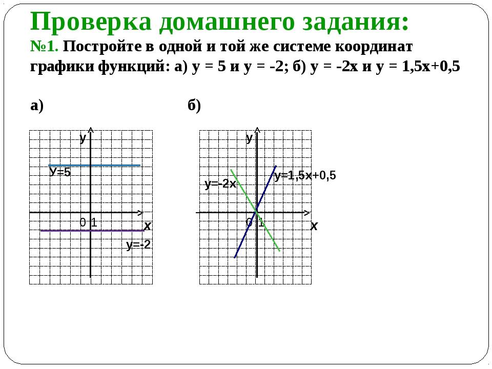 Проверка домашнего задания: №1. Постройте в одной и той же системе координат...