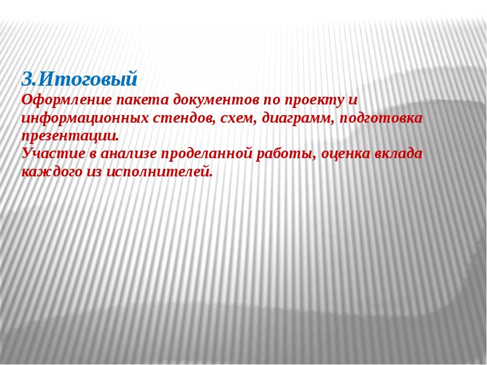 3.Итоговый Оформление пакета документов по проекту и информационных стендов,...