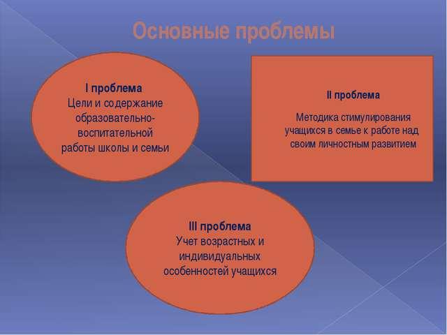 Основные проблемы I проблема Цели и содержание образовательно-воспитательной...