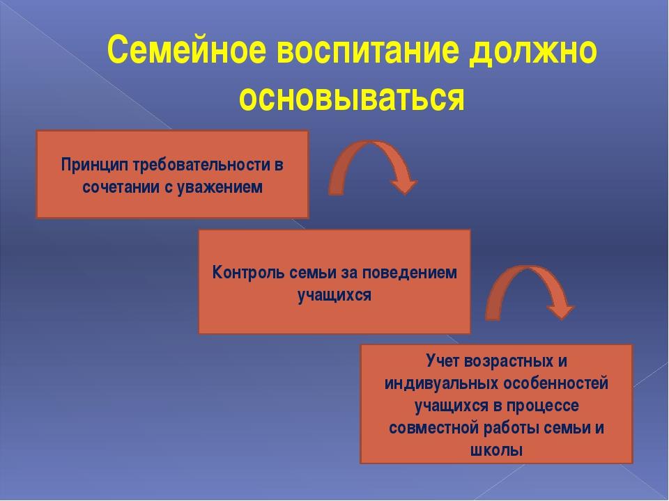 Семейное воспитание должно основываться Принцип требовательности в сочетании...