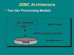 JDBC Architecture Two-tier Processing Models