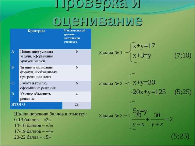 х+у=17 х+3=у (7;10) х+у=30 20х+у=125 (5;25) 5х=у Шкала перевода баллов в отме...