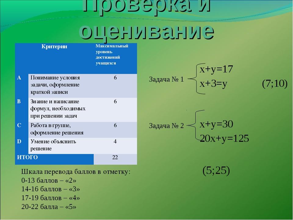 х+у=17 х+3=у (7;10) х+у=30 20х+у=125 Шкала перевода баллов в отметку: 0-13 ба...