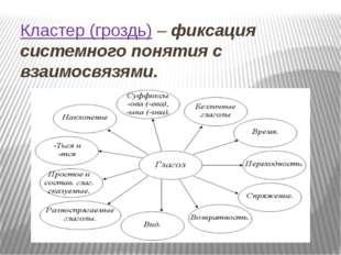 Кластер (гроздь)–фиксация системного понятия с взаимосвязями.